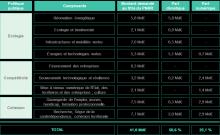 plan national de relance et de résilience de la france
